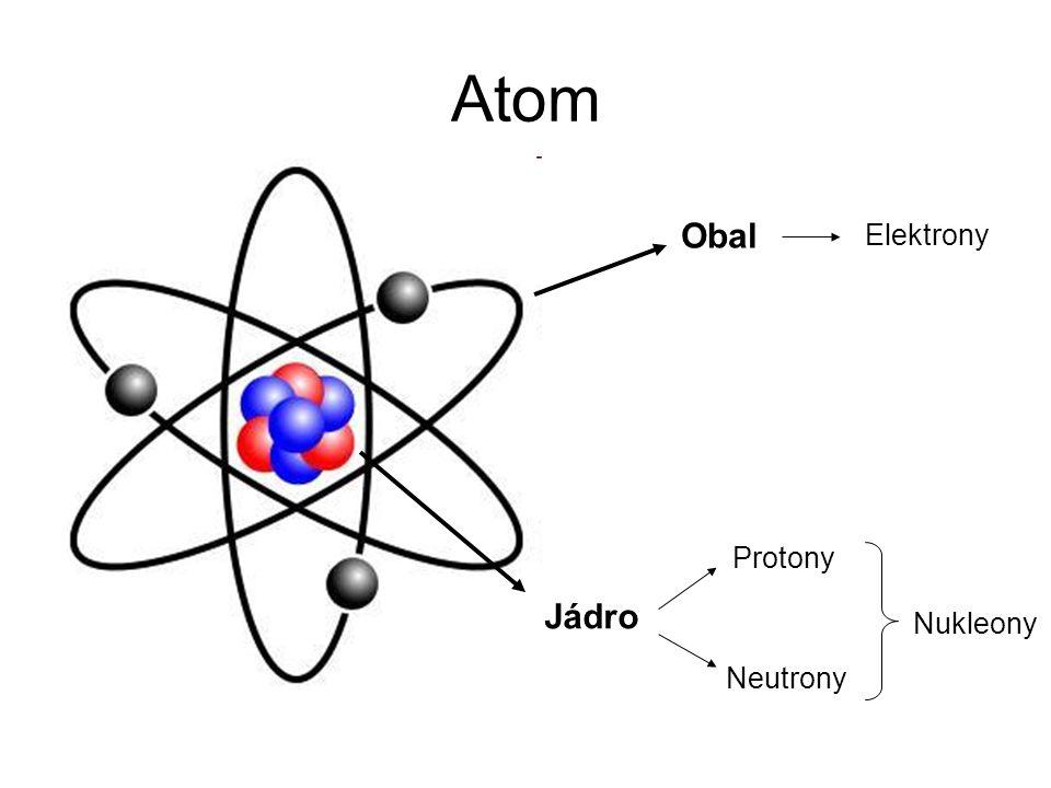 Atom Jádro Obal Elektrony Protony Neutrony Nukleony