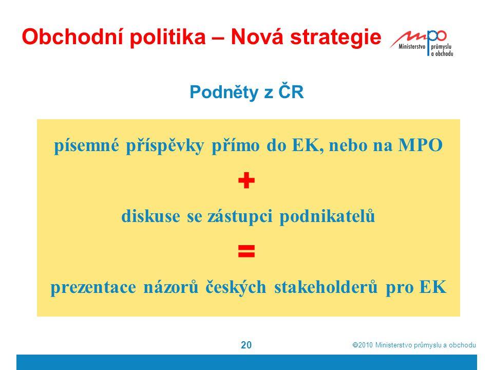  2010  Ministerstvo průmyslu a obchodu 20 Obchodní politika – Nová strategie Podněty z ČR písemné příspěvky přímo do EK, nebo na MPO + diskuse se zástupci podnikatelů = prezentace názorů českých stakeholderů pro EK