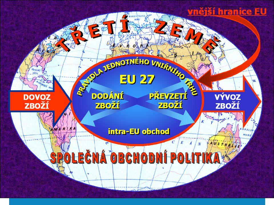  2010  Ministerstvo průmyslu a obchodu 16 Obchodní politika - systém autonomního dočasného pozastavení všeobecných cel a autonomních celních kvót  mechanismus zvýhodněného celního režimu  firmy mohou žádat snížení celních sazeb či stanovení kvót u produktů, které nejsou dostupné v rámci EU  firmy musí dovážený výrobek používat jako surovinu, polotovar nebo komponent pro vlastní výrobu  české firmy podávají své žádosti prostřednictvím MPO