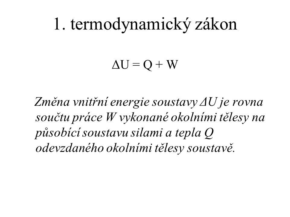 1. termodynamický zákon ΔU = Q + W Změna vnitřní energie soustavy ΔU je rovna součtu práce W vykonané okolními tělesy na působící soustavu silami a te