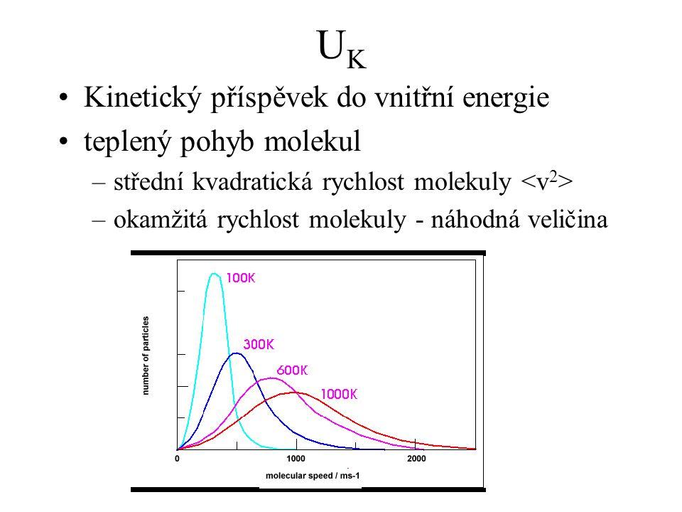 UKUK Kinetický příspěvek do vnitřní energie teplený pohyb molekul –střední kvadratická rychlost molekuly –okamžitá rychlost molekuly - náhodná veličin