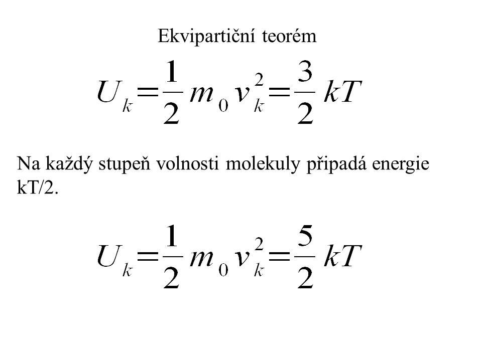 Ekvipartiční teorém Na každý stupeň volnosti molekuly připadá energie kT/2.