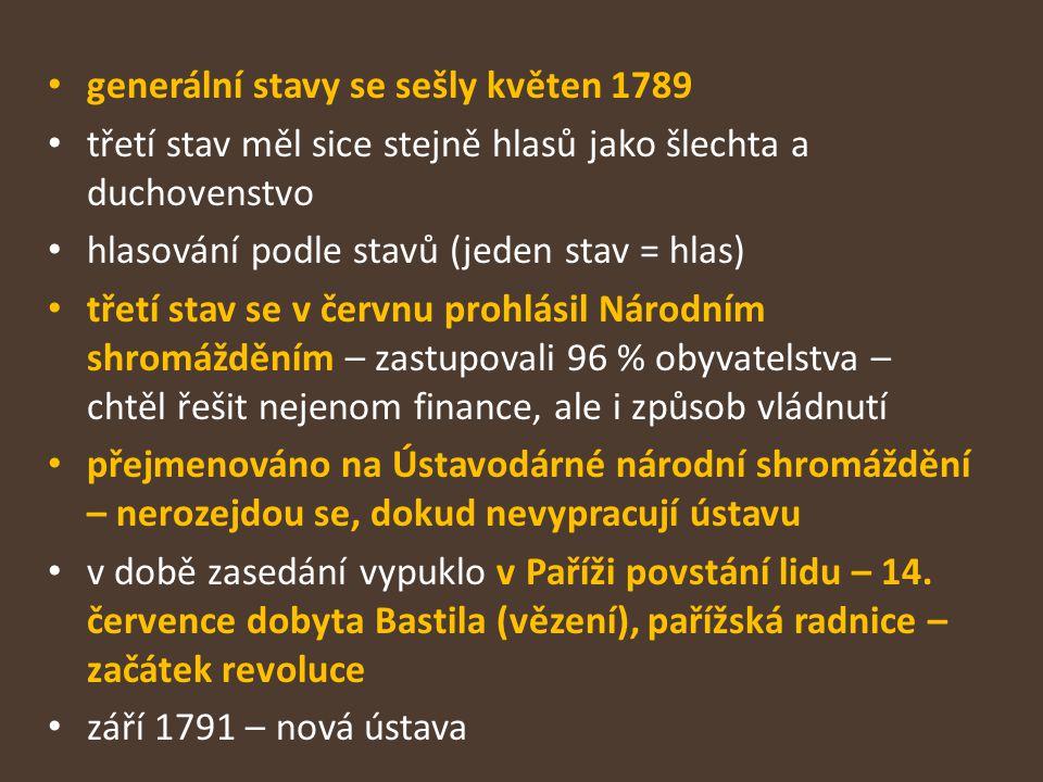 generální stavy se sešly květen 1789 třetí stav měl sice stejně hlasů jako šlechta a duchovenstvo hlasování podle stavů (jeden stav = hlas) třetí stav