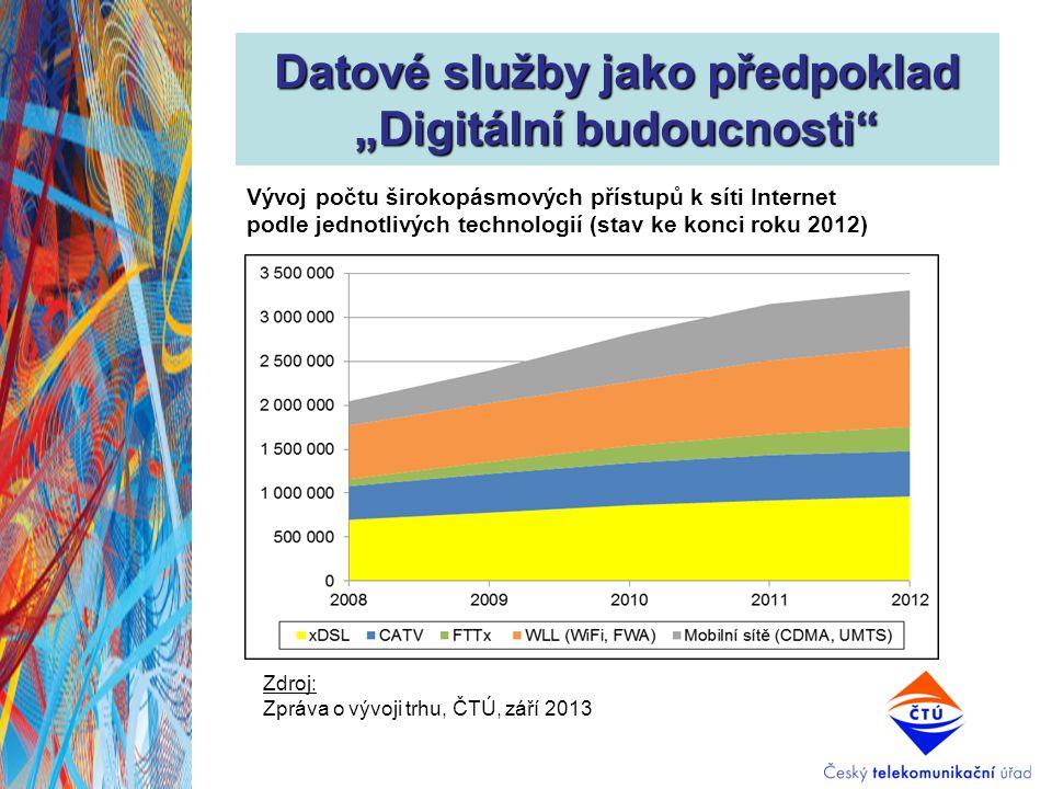 """Datové služby jako předpoklad """"Digitální budoucnosti Zastoupení technologií na trhu širokopásmových přístupů k síti Internet (stav ke konci roku 2012) Zdroj: Zpráva o vývoji trhu, ČTÚ, září 2013"""
