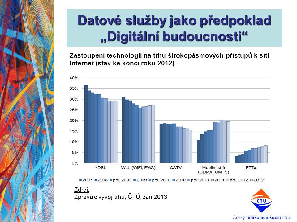 """Datové služby jako předpoklad """"Digitální budoucnosti"""" Zastoupení technologií na trhu širokopásmových přístupů k síti Internet (stav ke konci roku 2012"""