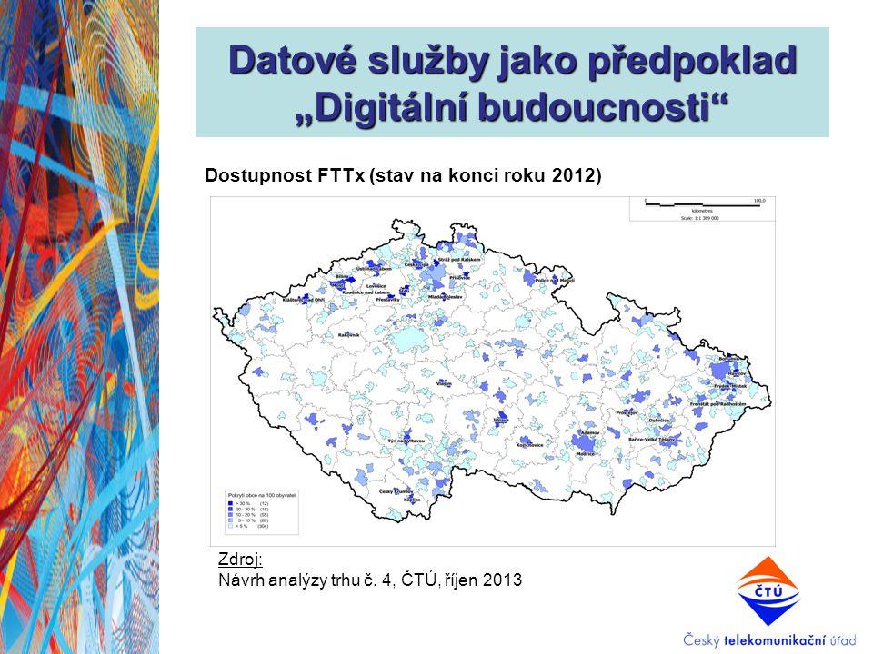 """Datové služby jako předpoklad """"Digitální budoucnosti"""" Dostupnost FTTx (stav na konci roku 2012) Zdroj: Návrh analýzy trhu č. 4, ČTÚ, říjen 2013"""