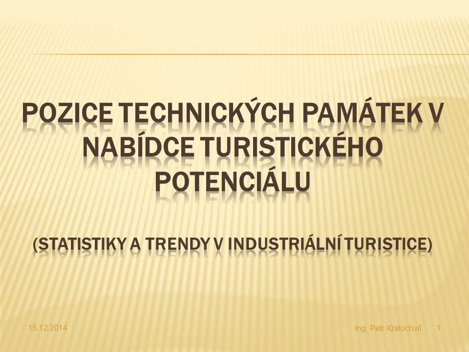 15.12.2014 Ing. Petr Kratochvíl 1