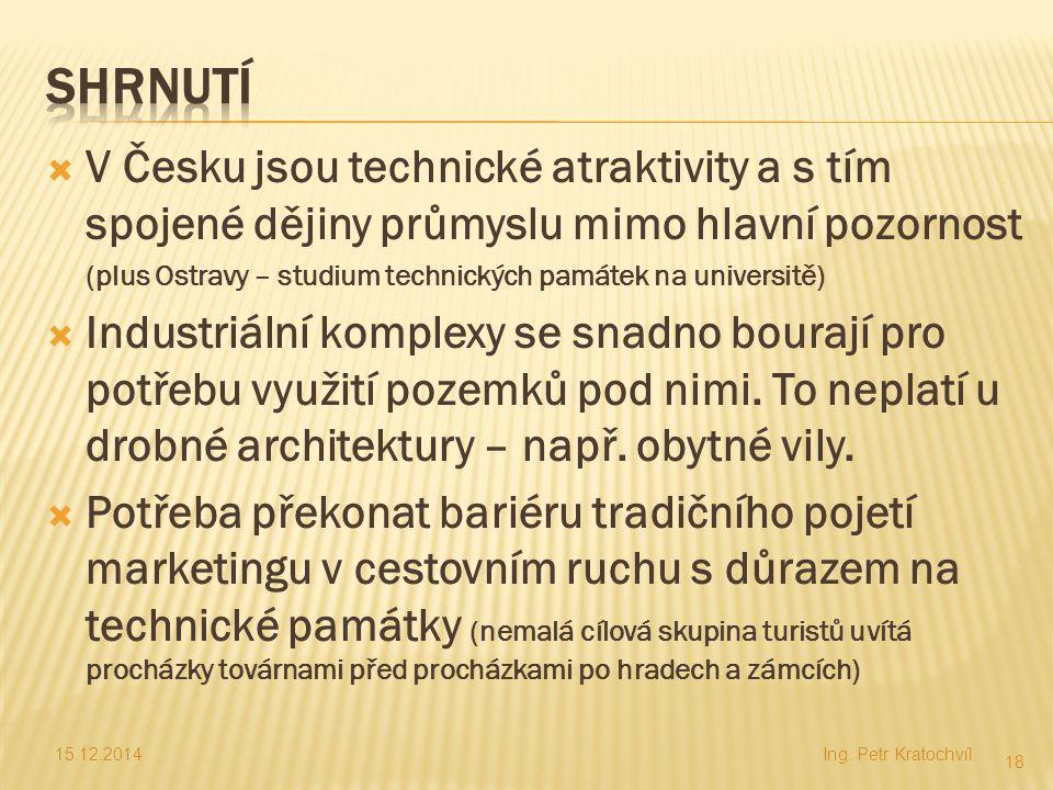  V Česku jsou technické atraktivity a s tím spojené dějiny průmyslu mimo hlavní pozornost (plus Ostravy – studium technických památek na universitě)