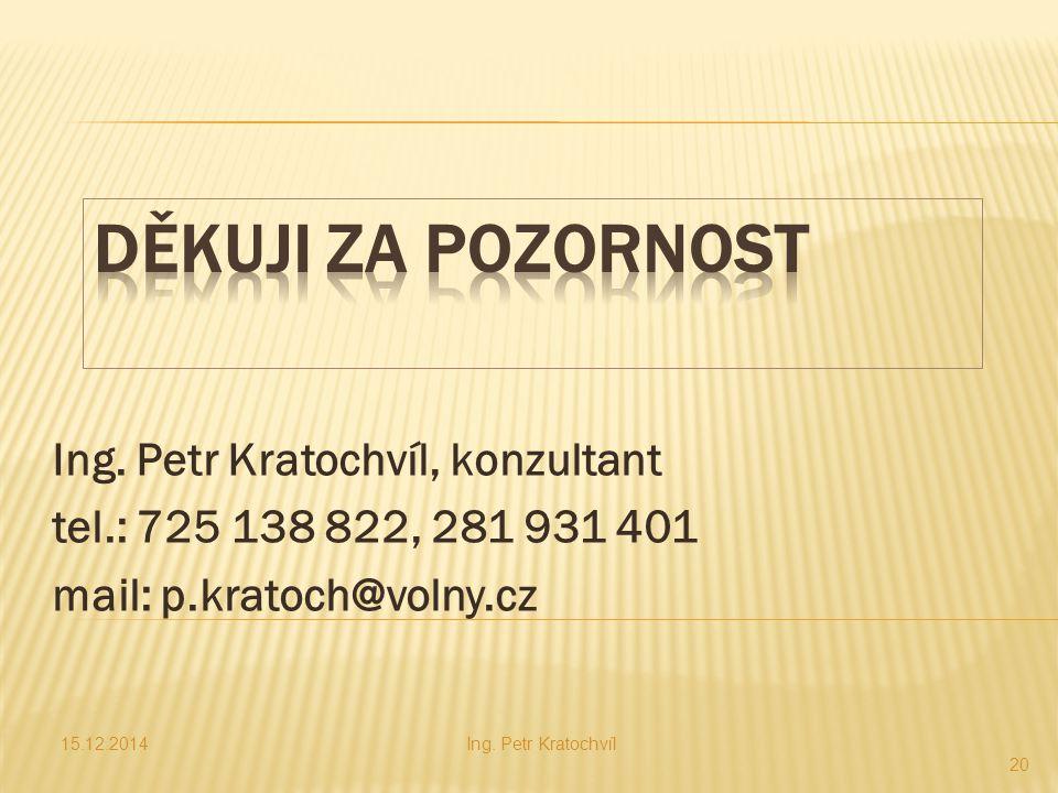 Ing. Petr Kratochvíl, konzultant tel.: 725 138 822, 281 931 401 mail: p.kratoch@volny.cz 15.12.2014Ing. Petr Kratochvíl 20