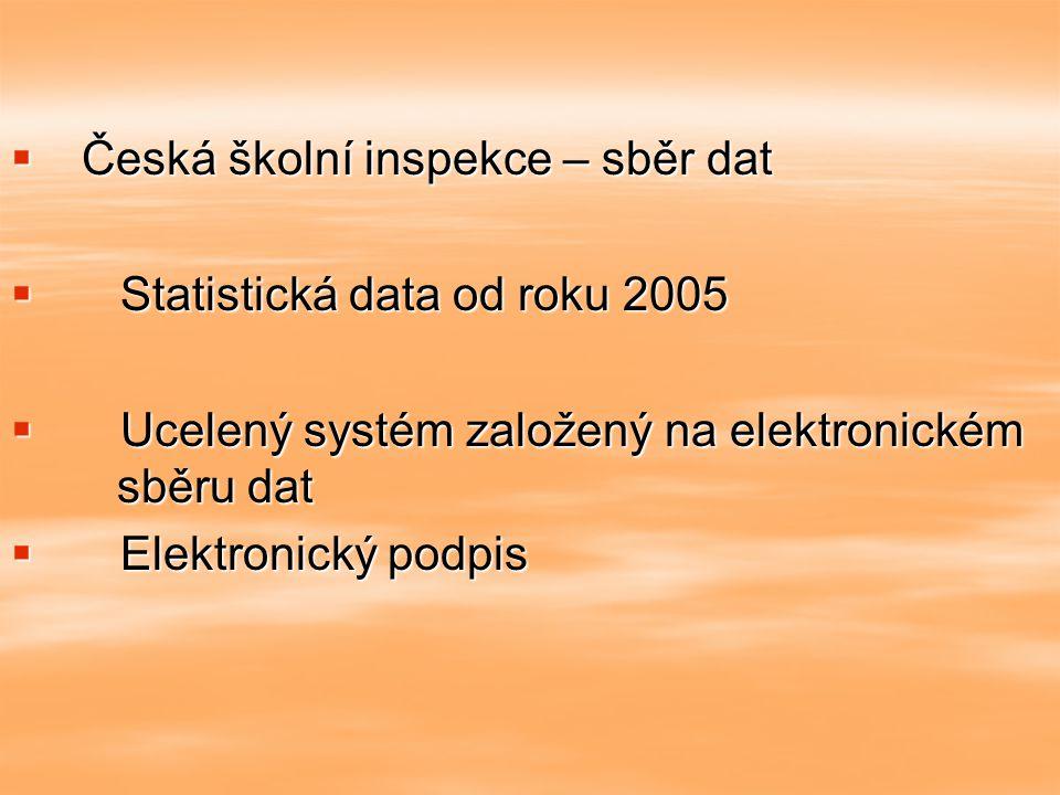  Česká školní inspekce – sběr dat  Statistická data od roku 2005  Ucelený systém založený na elektronickém sběru dat  Elektronický podpis