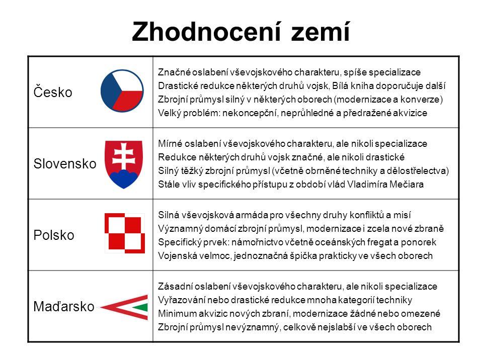 Zhodnocení zemí Česko Značné oslabení vševojskového charakteru, spíše specializace Drastické redukce některých druhů vojsk, Bílá kniha doporučuje dalš