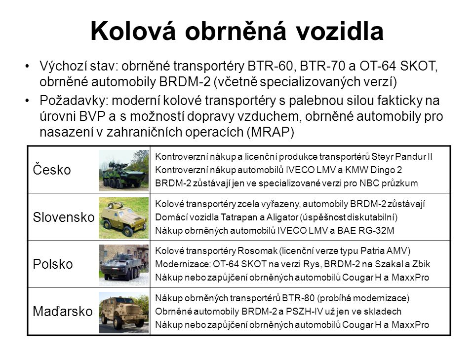 Kolová obrněná vozidla Česko Kontroverzní nákup a licenční produkce transportérů Steyr Pandur II Kontroverzní nákup automobilů IVECO LMV a KMW Dingo 2