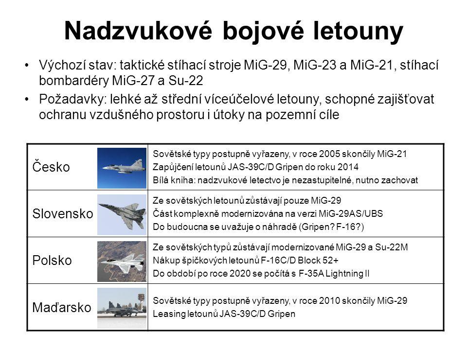 """Cvičné a lehké bojové letouny Česko Zůstávají L-39ZA Albatros, firma CLV provozuje L-39C Bitevník L159A ALCA a dvoumístný cvičný L159B/T1 Albatros II Vojensko-technicky špička, komerčně-ekonomicky fiasko Slovensko Zůstávají L-39C/ZA Albatros Část byla modernizována na provedení L-39CM/ZAM Diskuse o možném využití českých L159 Polsko TS-11 Iskra budou letos vyřazeny, nutno nalézt náhradu Kandidáti: T-50 Golden Eagle (favorit), M-346 Master, BAE Hawk Diskuse o možném dočasném využití českých L159 Maďarsko Žádné vlastní proudové cvičné letouny Maďarští piloti v současnosti létají na českých L159T1 Výchozí stav: cvičné a pomocné bojové L-39 Albatros (včetně letounů """"druhé generace L-39MS Super Albatros) a TS-11 Iskra Požadavky: výcvik pilotů pro nové stíhačky, v menším měřítku bojové úkoly (zejména přímá letecká podpora)"""