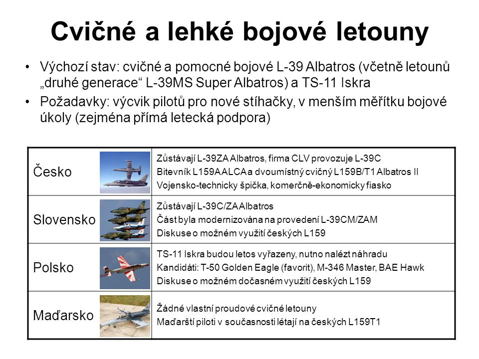 Cvičné a lehké bojové letouny Česko Zůstávají L-39ZA Albatros, firma CLV provozuje L-39C Bitevník L159A ALCA a dvoumístný cvičný L159B/T1 Albatros II