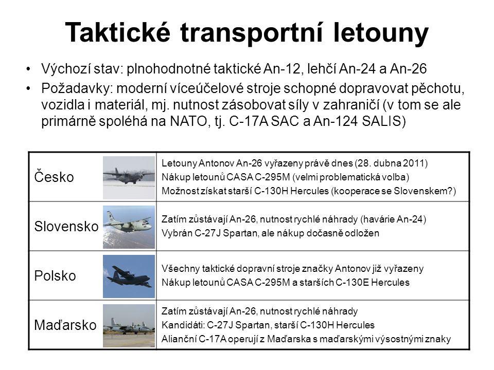 Bitevní a víceúčelové vrtulníky Česko Starší i nové Mi-24/35 a Mi-8/17/171Š (komplexní modernizace) Bílá kniha doporučuje ukončit provoz bitevníků Mi-24/35 W-3A Sokól získány výměnou za MiG-29 (velmi kontroverzní krok) Slovensko Zůstávají Mi-8/17/171Š (omezená modernizace), Mi-24 se vyřadí Mi-2 už jen pro výcvik, náhrada: Schweizer 269C firmy Heli Company Mečiarův záměr koupit bitevníky Ka-50 se neuskutečnil Polsko Starší i nové Mi-24/35 i Mi-8/17/171Š (komplexní modernizace) Domácí stroj W-3 Sokól (včetně několika bojových variant) Pravděpodobný nákup UH-60 Black Hawk Maďarsko Zůstávají Mi-24 a Mi-8/17 (omezená modernizace) Žádné jiné vrtulníky k dispozici nejsou Výchozí stav: bitevní Mi-24, víceúčelové střední Mi-8/17, lehké Mi-2 Požadavky: bitevníky pro moderní bojiště (především nové senzory), víceúčelové dopravní stroje; společný projekt modernizace Mi-24 se nerealizoval; nyní výjimečná role Česka (Mi-17 pro NATO)