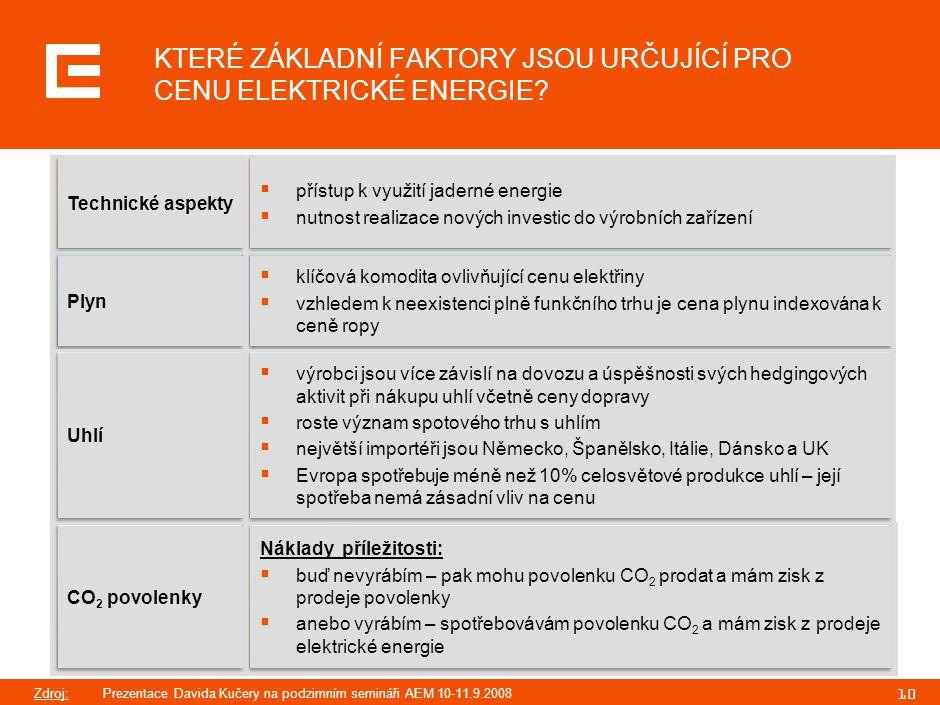 10 KTERÉ ZÁKLADNÍ FAKTORY JSOU URČUJÍCÍ PRO CENU ELEKTRICKÉ ENERGIE? Zdroj:Prezentace Davida Kučery na podzimním semináři AEM 10-11.9.2008  přístup k