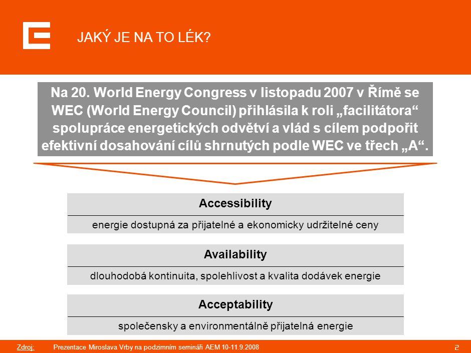 2 JAKÝ JE NA TO LÉK? Zdroj: Prezentace Miroslava Vrby na podzimním semináři AEM 10-11.9.2008 Na 20. World Energy Congress v listopadu 2007 v Římě se W