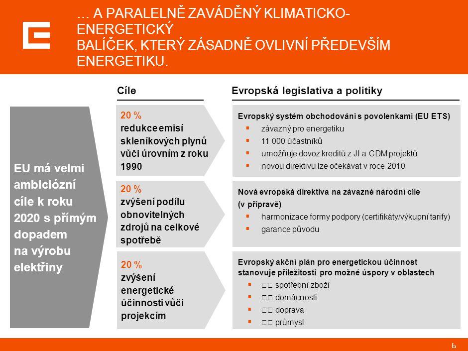 6 … A PARALELNĚ ZAVÁDĚNÝ KLIMATICKO- ENERGETICKÝ BALÍČEK, KTERÝ ZÁSADNĚ OVLIVNÍ PŘEDEVŠÍM ENERGETIKU. EU má velmi ambiciózní cíle k roku 2020 s přímým