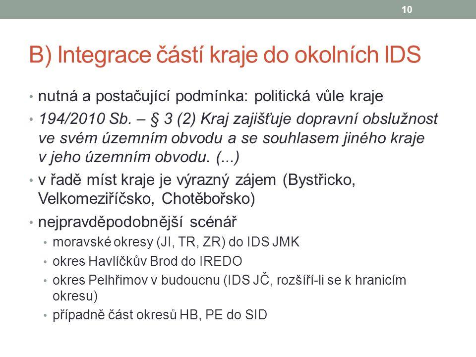 B) Integrace částí kraje do okolních IDS nutná a postačující podmínka: politická vůle kraje 194/2010 Sb. – § 3 (2) Kraj zajišťuje dopravní obslužnost