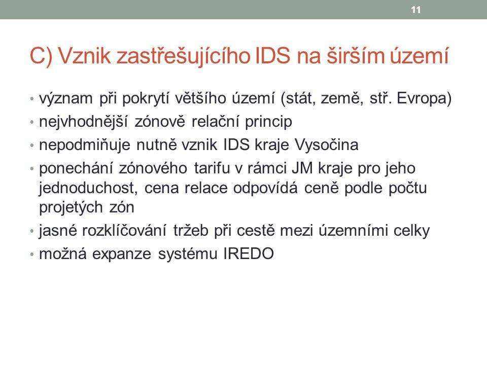C) Vznik zastřešujícího IDS na širším území význam při pokrytí většího území (stát, země, stř. Evropa) nejvhodnější zónově relační princip nepodmiňuje