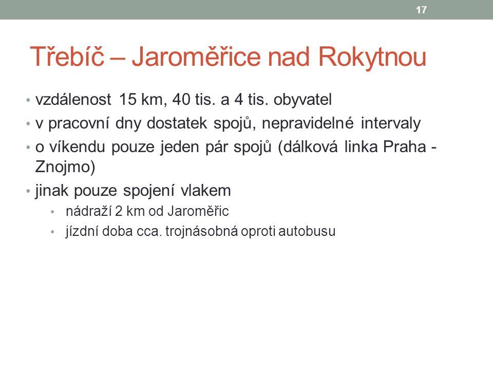 Třebíč – Jaroměřice nad Rokytnou vzdálenost 15 km, 40 tis. a 4 tis. obyvatel v pracovní dny dostatek spojů, nepravidelné intervaly o víkendu pouze jed