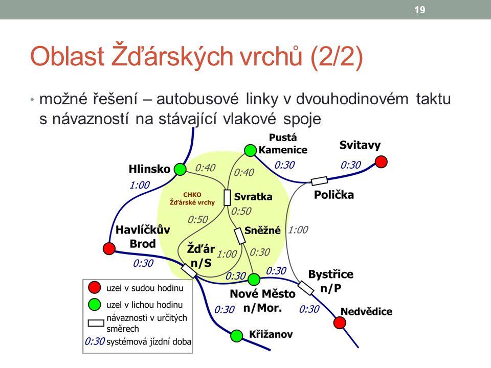 Oblast Žďárských vrchů (2/2) možné řešení – autobusové linky v dvouhodinovém taktu s návazností na stávající vlakové spoje 19