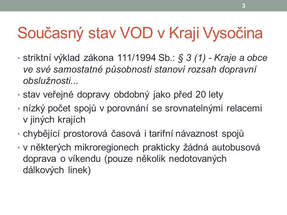 Současný stav VOD v Kraji Vysočina striktní výklad zákona 111/1994 Sb.: § 3 (1) - Kraje a obce ve své samostatné působnosti stanoví rozsah dopravní ob
