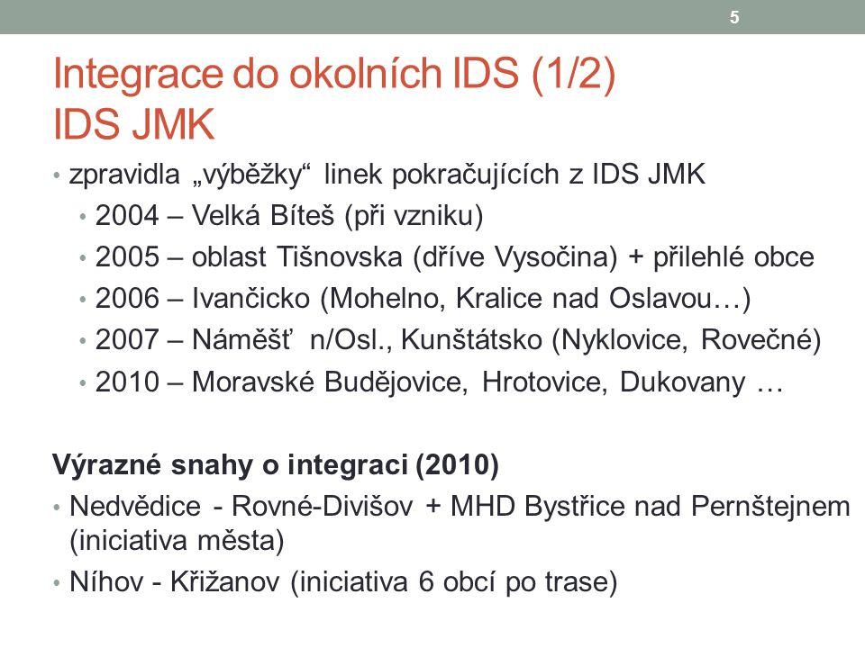 """Integrace do okolních IDS (1/2) IDS JMK zpravidla """"výběžky"""" linek pokračujících z IDS JMK 2004 – Velká Bíteš (při vzniku) 2005 – oblast Tišnovska (dří"""