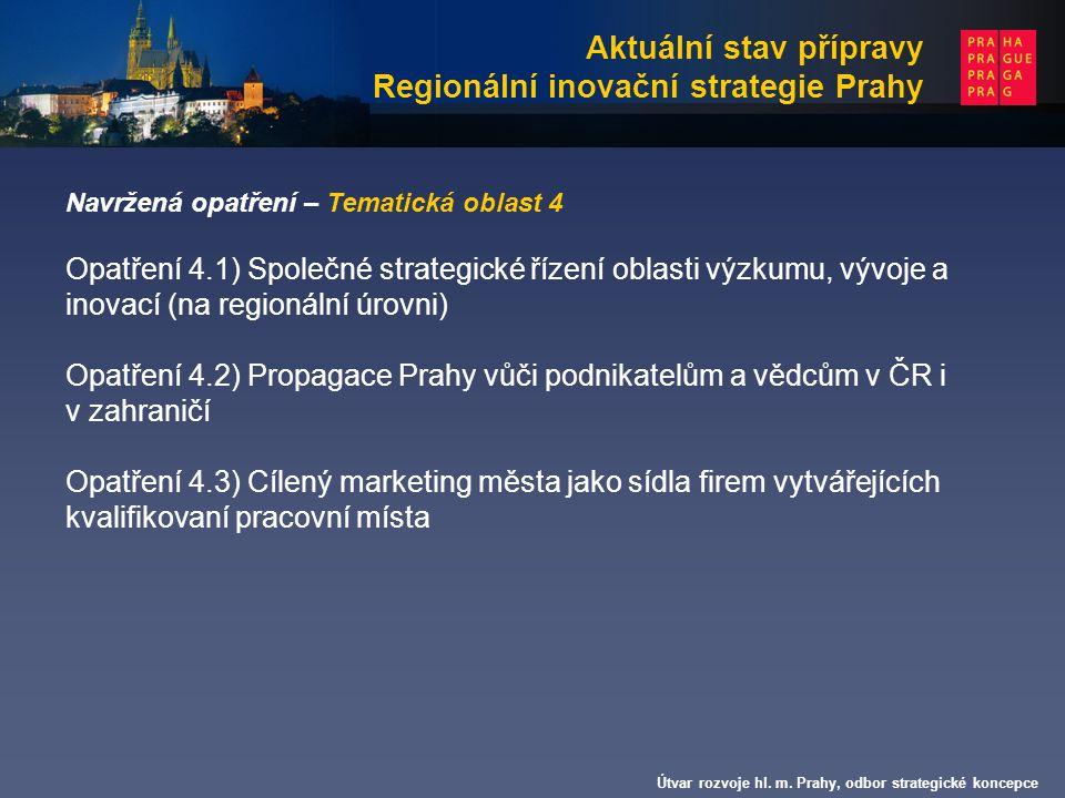 Aktuální stav přípravy Regionální inovační strategie Prahy Útvar rozvoje hl. m. Prahy, odbor strategické koncepce Navržená opatření – Tematická oblast