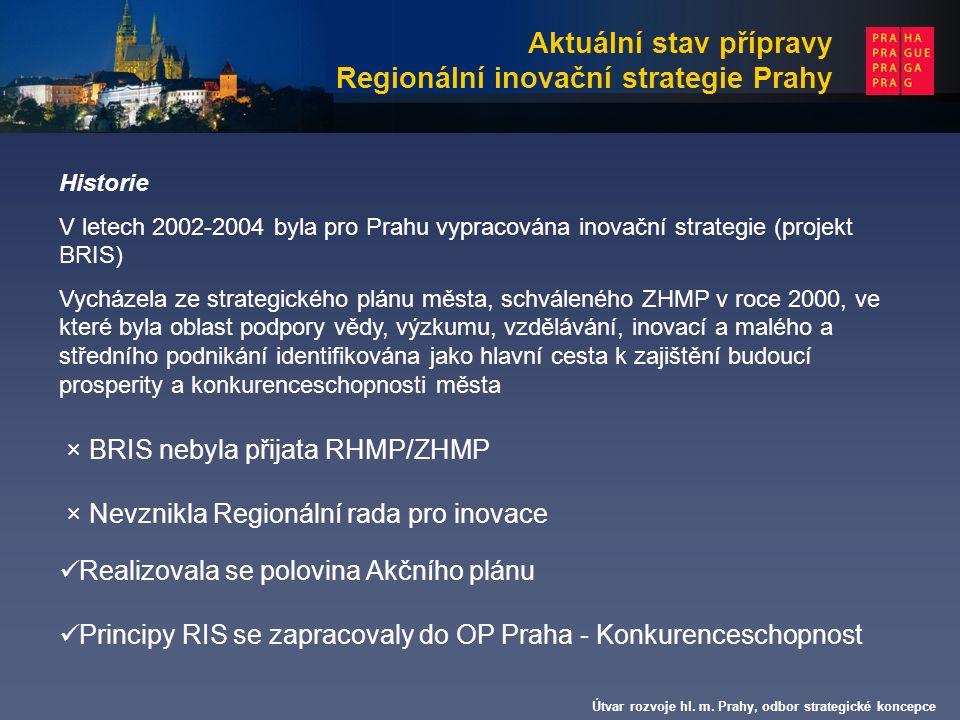 Aktuální stav přípravy Regionální inovační strategie Prahy Historie V letech 2002-2004 byla pro Prahu vypracována inovační strategie (projekt BRIS) Vy