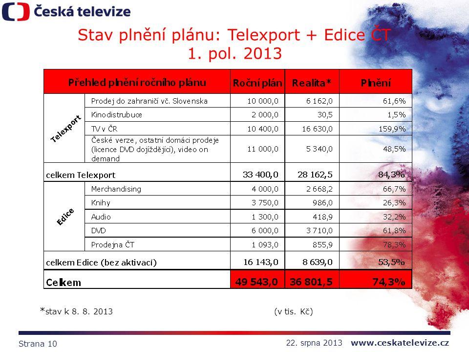 Strana 10 22. srpna 2013 www.ceskatelevize.cz Stav plnění plánu: Telexport + Edice ČT 1. pol. 2013 * stav k 8. 8. 2013(v tis. Kč)