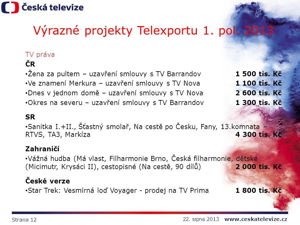Strana 12 22. srpna 2013 www.ceskatelevize.cz Výrazné projekty Telexportu 1. pol. 2013 TV práva ČR Žena za pultem – uzavření smlouvy s TV Barrandov 1