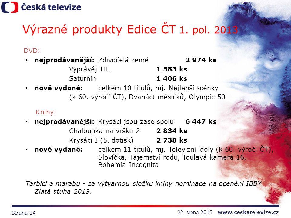 Strana 14 22. srpna 2013 www.ceskatelevize.cz Výrazné produkty Edice ČT 1. pol. 2013 DVD: nejprodávanější:Zdivočelá země 2 974 ks Vyprávěj III. 1 583