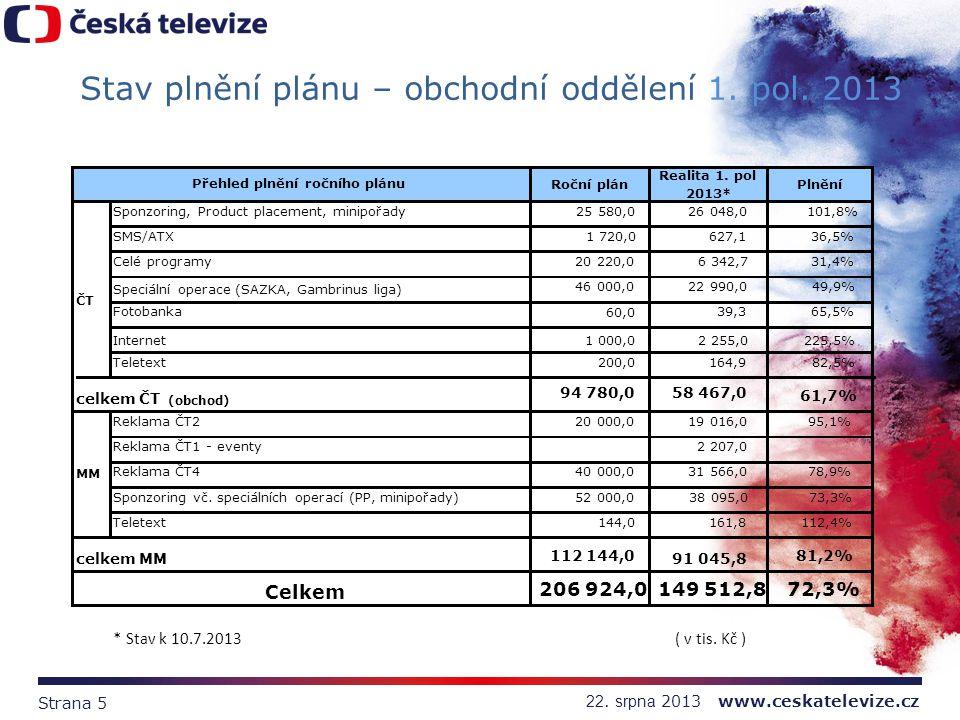 Strana 5 22. srpna 2013 www.ceskatelevize.cz Stav plnění plánu – obchodní oddělení 1. pol. 2013 Roční plán Realita 1. pol 2013* Plnění Sponzoring, Pro