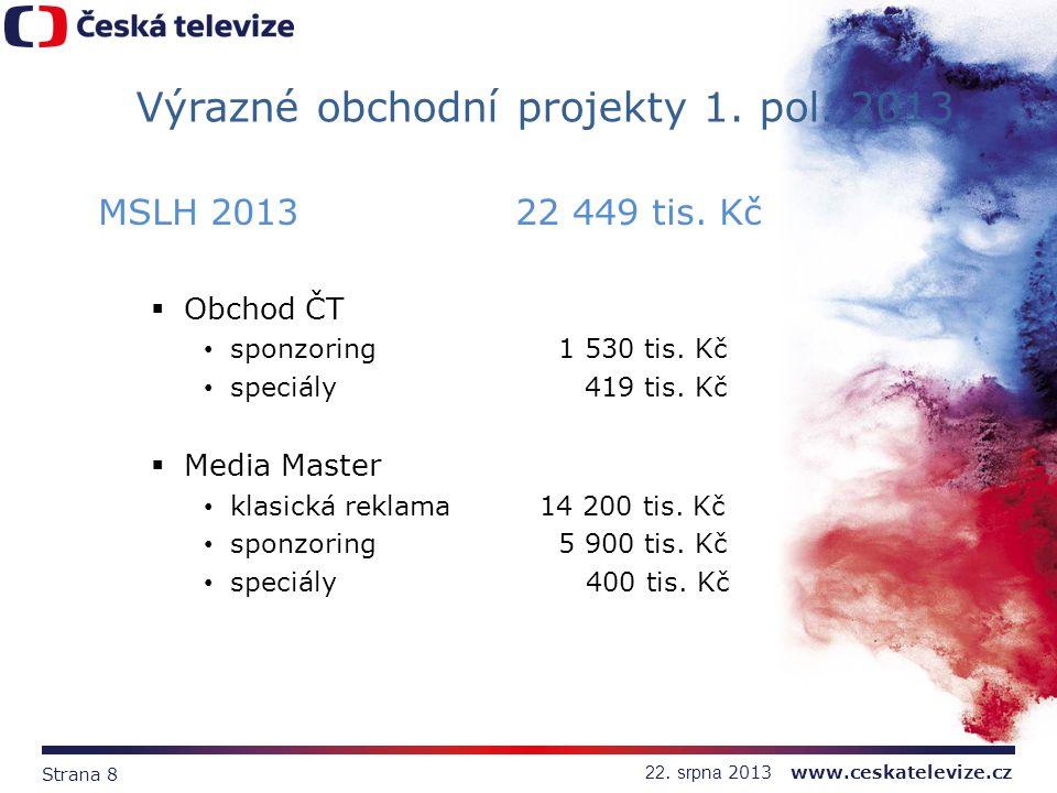 Strana 8 22. srpna 2013 www.ceskatelevize.cz Výrazné obchodní projekty 1. pol. 2013 MSLH 2013 22 449 tis. Kč  Obchod ČT sponzoring 1 530 tis. Kč spec