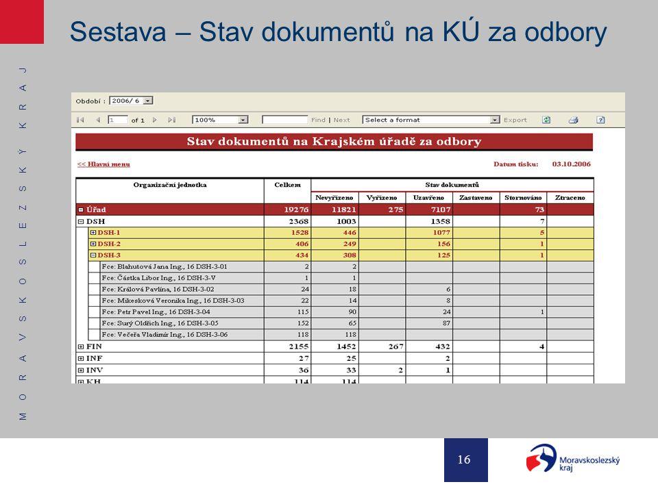 M O R A V S K O S L E Z S K Ý K R A J 16 Sestava – Stav dokumentů na KÚ za odbory