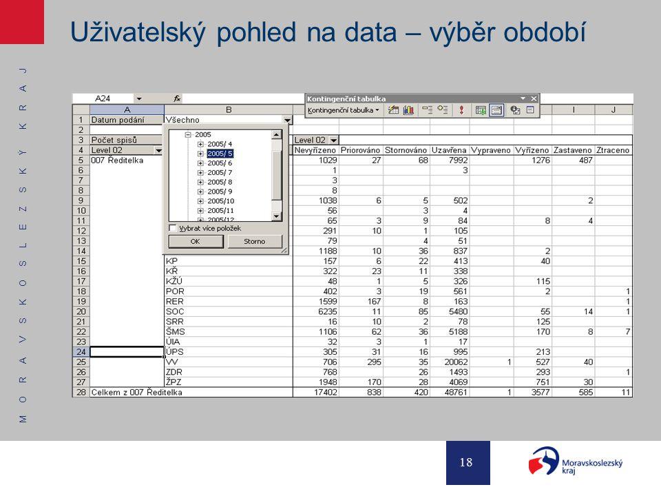 M O R A V S K O S L E Z S K Ý K R A J 18 Uživatelský pohled na data – výběr období