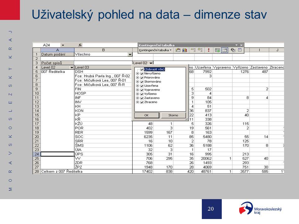 M O R A V S K O S L E Z S K Ý K R A J 20 Uživatelský pohled na data – dimenze stav