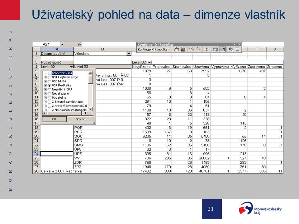 M O R A V S K O S L E Z S K Ý K R A J 21 Uživatelský pohled na data – dimenze vlastník