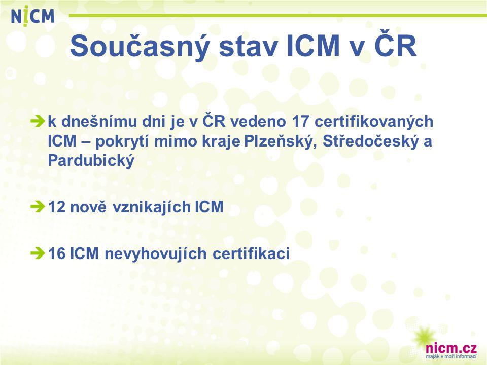Současný stav ICM v ČR  k dnešnímu dni je v ČR vedeno 17 certifikovaných ICM – pokrytí mimo kraje Plzeňský, Středočeský a Pardubický  12 nově vznika