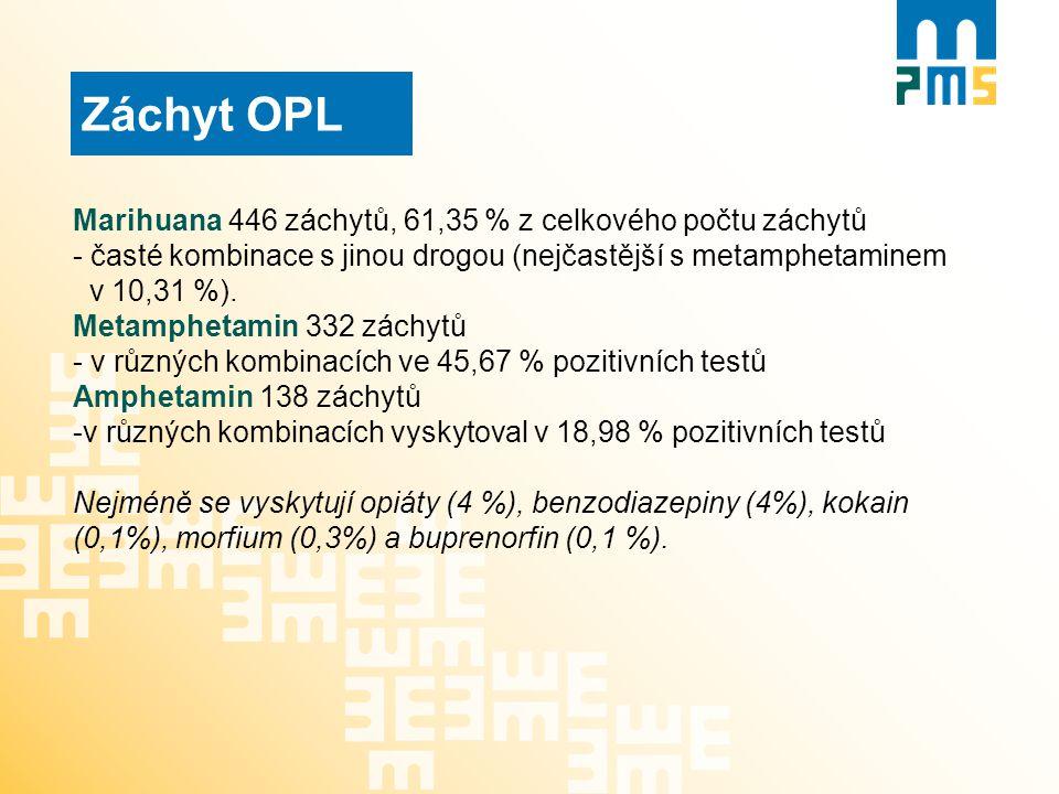 Záchyt OPL Marihuana 446 záchytů, 61,35 % z celkového počtu záchytů - časté kombinace s jinou drogou (nejčastější s metamphetaminem v 10,31 %). Metamp