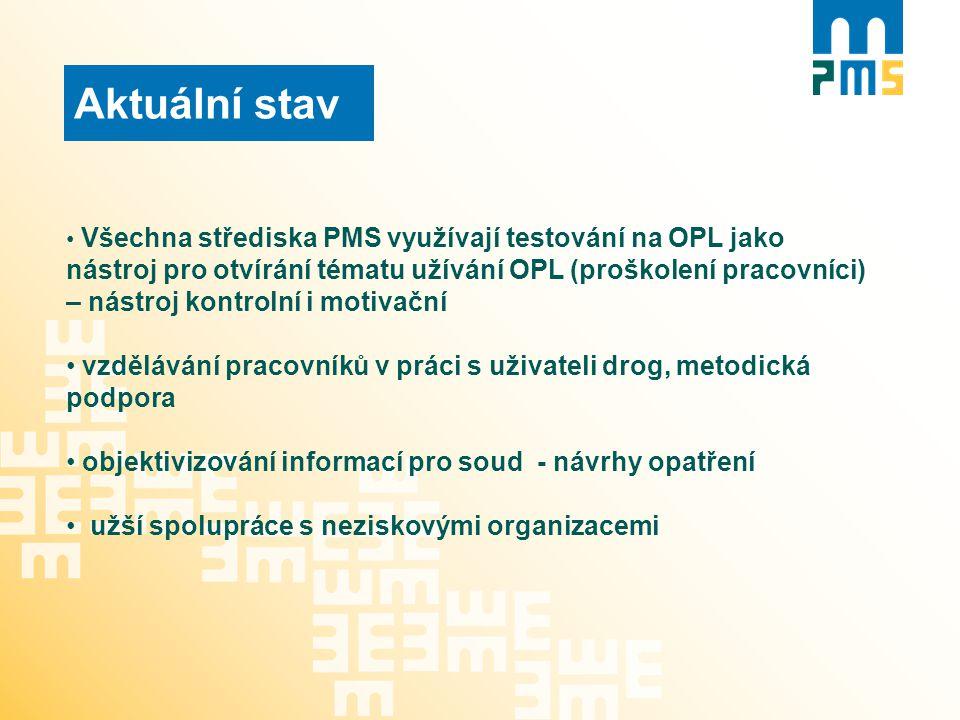 Aktuální stav Všechna střediska PMS využívají testování na OPL jako nástroj pro otvírání tématu užívání OPL (proškolení pracovníci) – nástroj kontroln