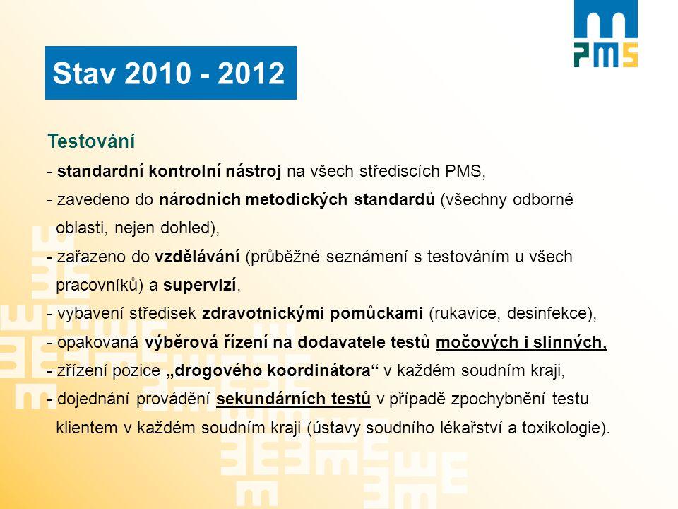 Stav 2010 - 2012 Testování - standardní kontrolní nástroj na všech střediscích PMS, - zavedeno do národních metodických standardů (všechny odborné obl