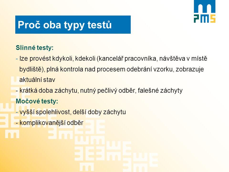 Proč oba typy testů Slinné testy: - lze provést kdykoli, kdekoli (kancelář pracovníka, návštěva v místě bydliště), plná kontrola nad procesem odebrání