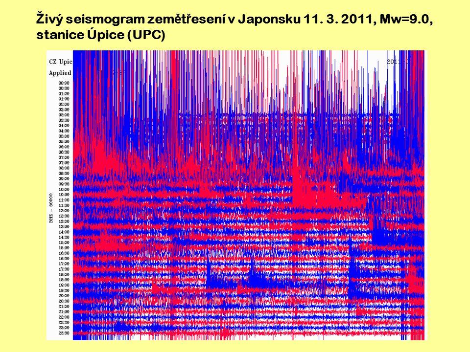 Ž ivý seismogram zem ě t ř esení v Japonsku 12. 3. 2011, Mw=9.0, stanice Úpice
