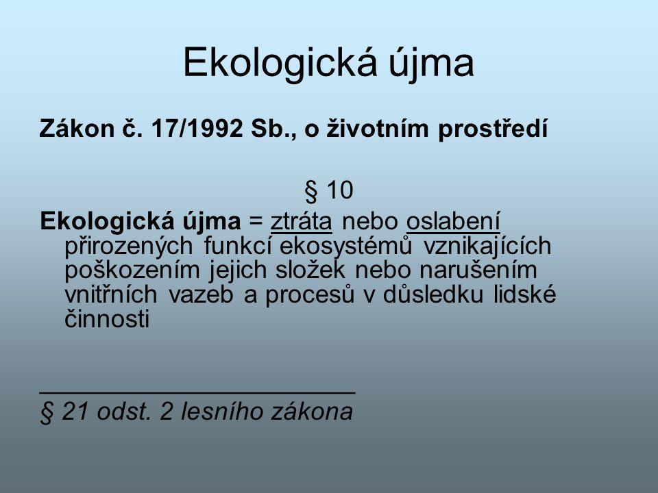 Příloha č.1 k zákonu č. 167/2008 Sb. Seznam provozních činností [k § 1 odst.