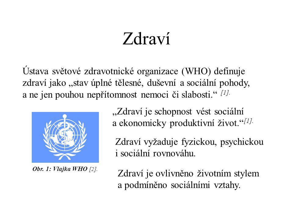 Použité zdroje [1] Světová zdravotnická oraganizace.