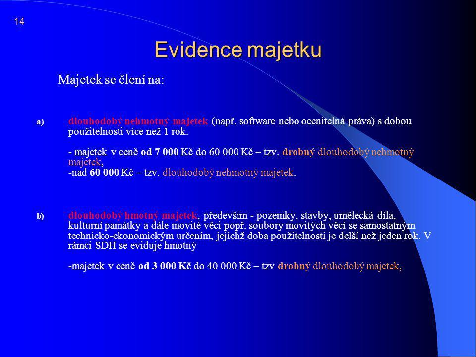 Evidence majetku a) dlouhodobý nehmotný majetek (např. software nebo ocenitelná práva) s dobou použitelnosti více než 1 rok. - majetek v ceně od 7 000