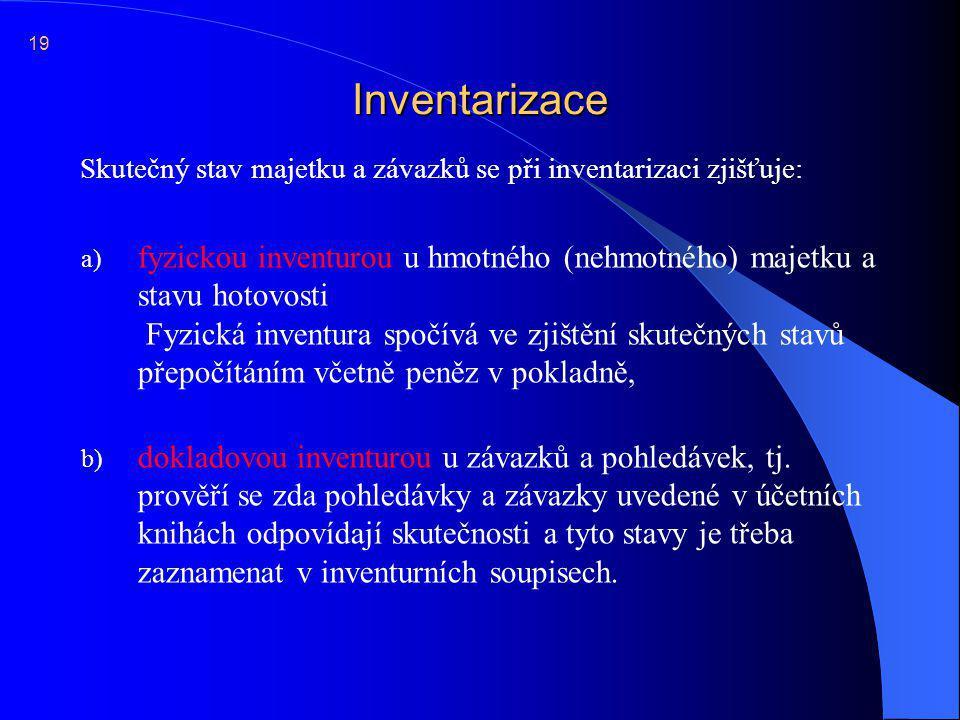 Inventarizace a) fyzickou inventurou u hmotného (nehmotného) majetku a stavu hotovosti Fyzická inventura spočívá ve zjištění skutečných stavů přepočít