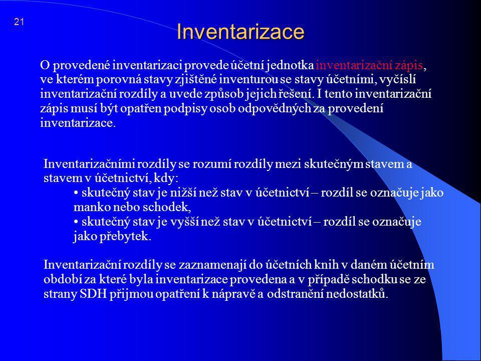 Inventarizace 21  O provedené inventarizaci provede účetní jednotka inventarizační zápis, ve kterém porovná stavy zjištěné inventurou se stavy účetní